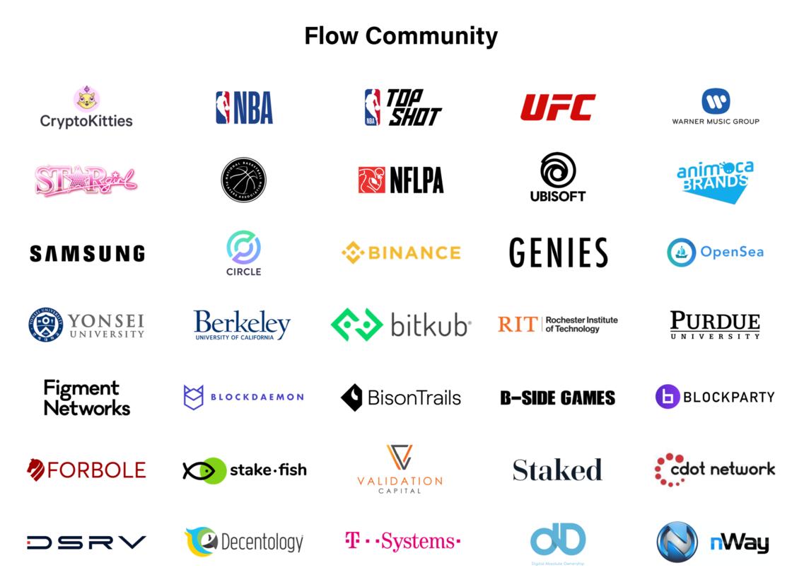 Flow 社区中还有 UFC、育碧、三星等知名赛事/企业