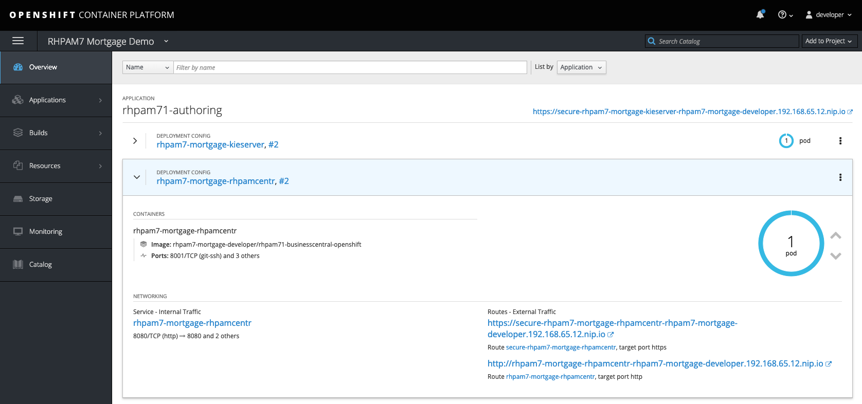 OpenShift Namespace Overview
